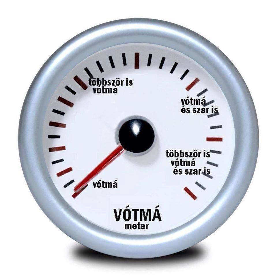 sima votma meter
